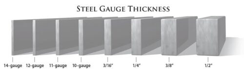 different gauge